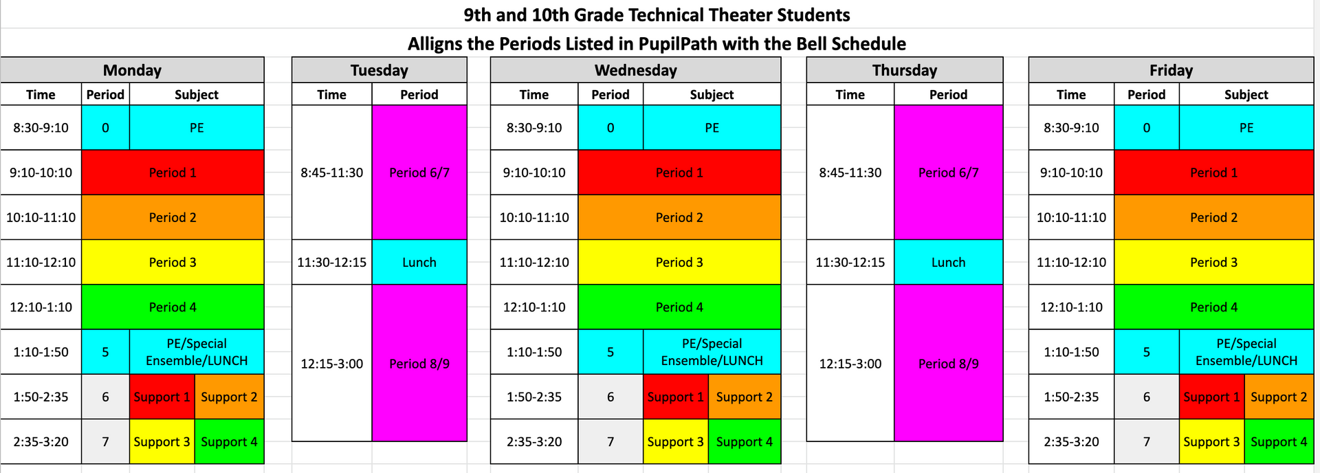 Tech Bell Schedules Grades 9 and 10