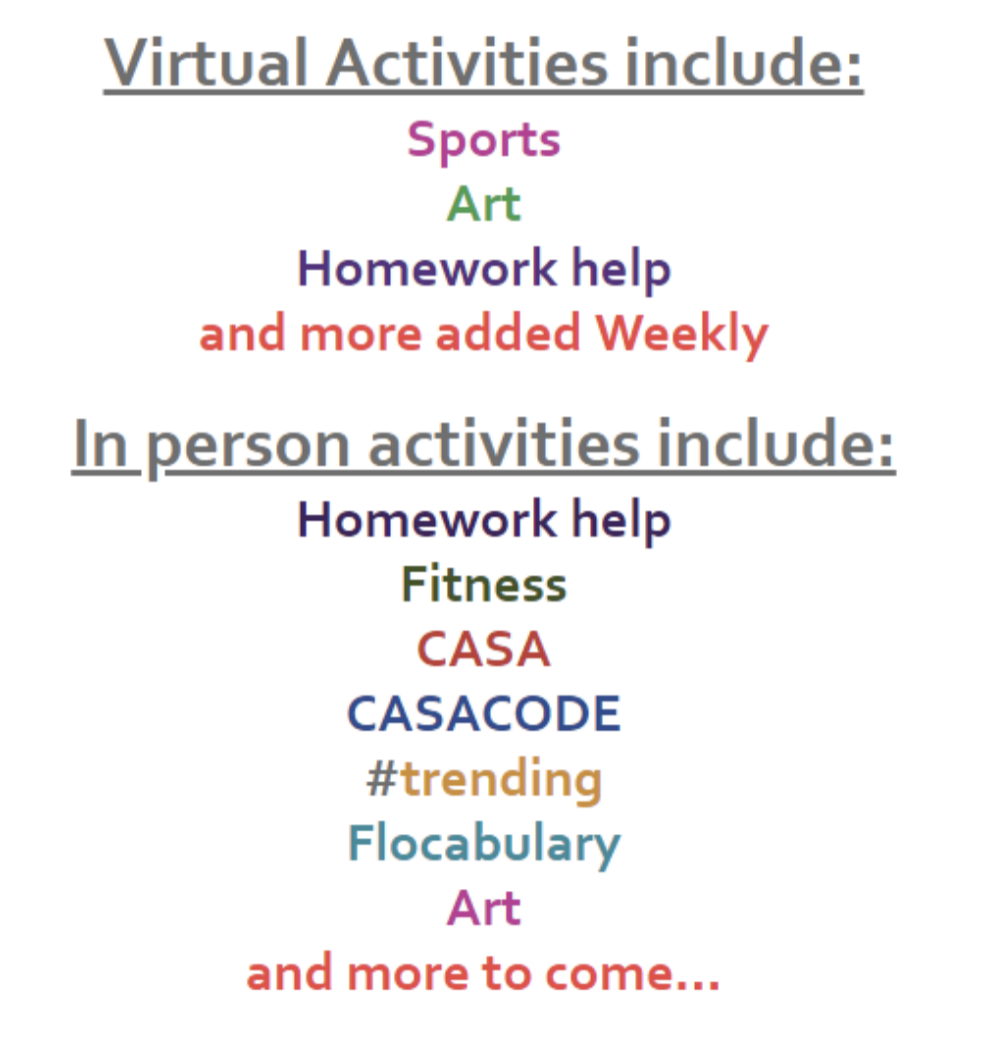 List of activities available