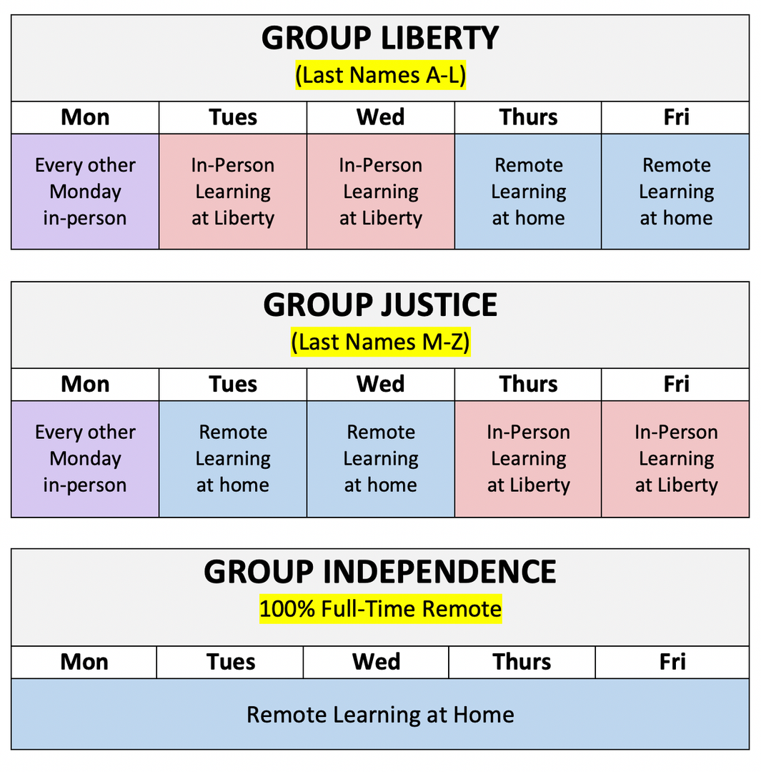 Groups and Schedules