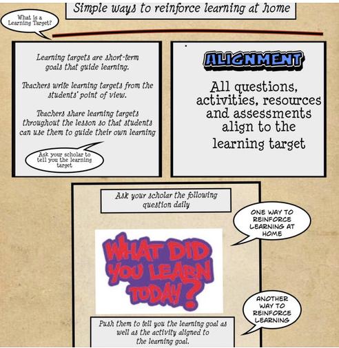 Learning Tips Flyer