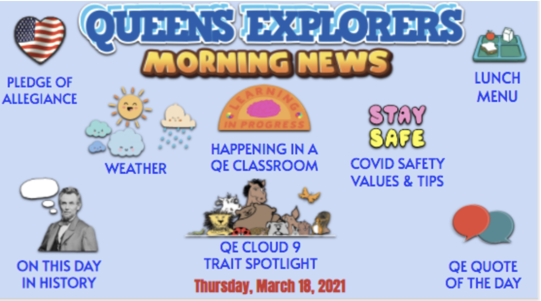 Queens Explorers Morning News Lunch Menu Pledge of Allegiance What is Happening in a classroom Weather Covid Updates Day in History Quote of the Day QE Cloud 9 Trait Spotlight Date