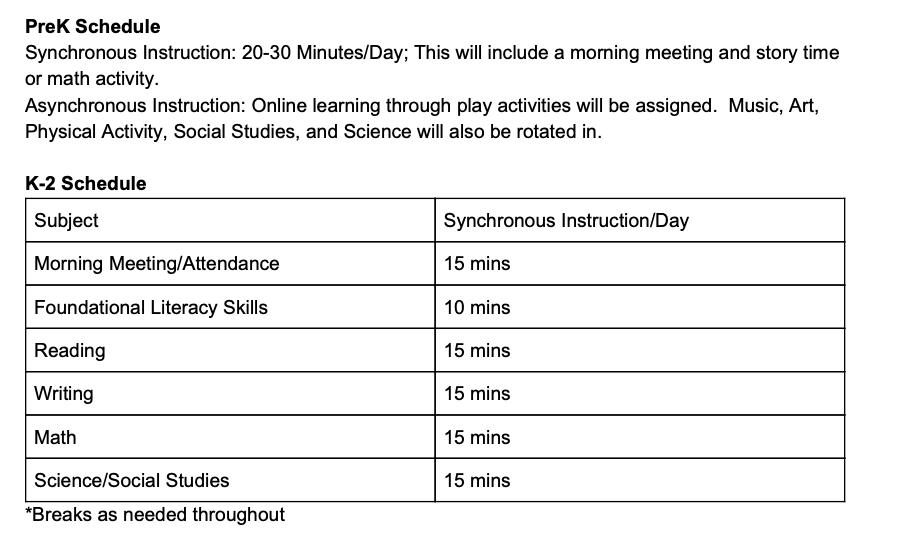 PreK and K-2 Sample Remote Schedule