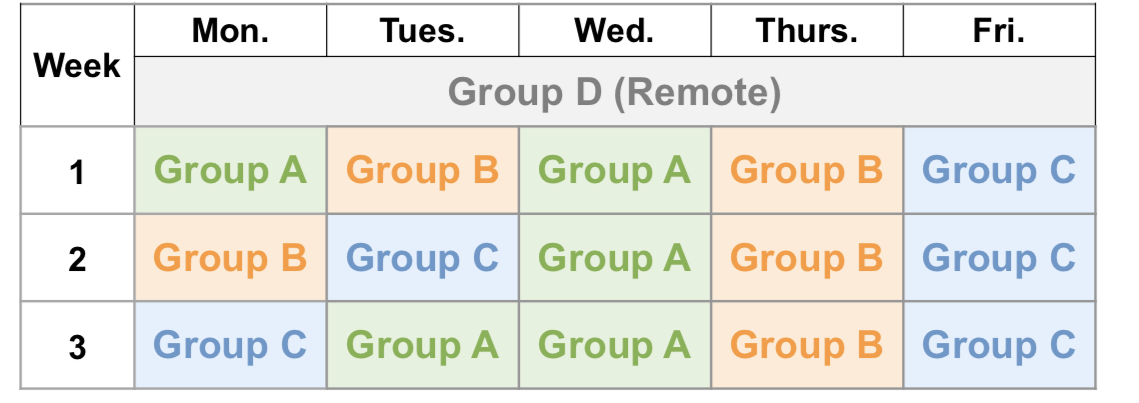 School Schedule for ABC cohorts