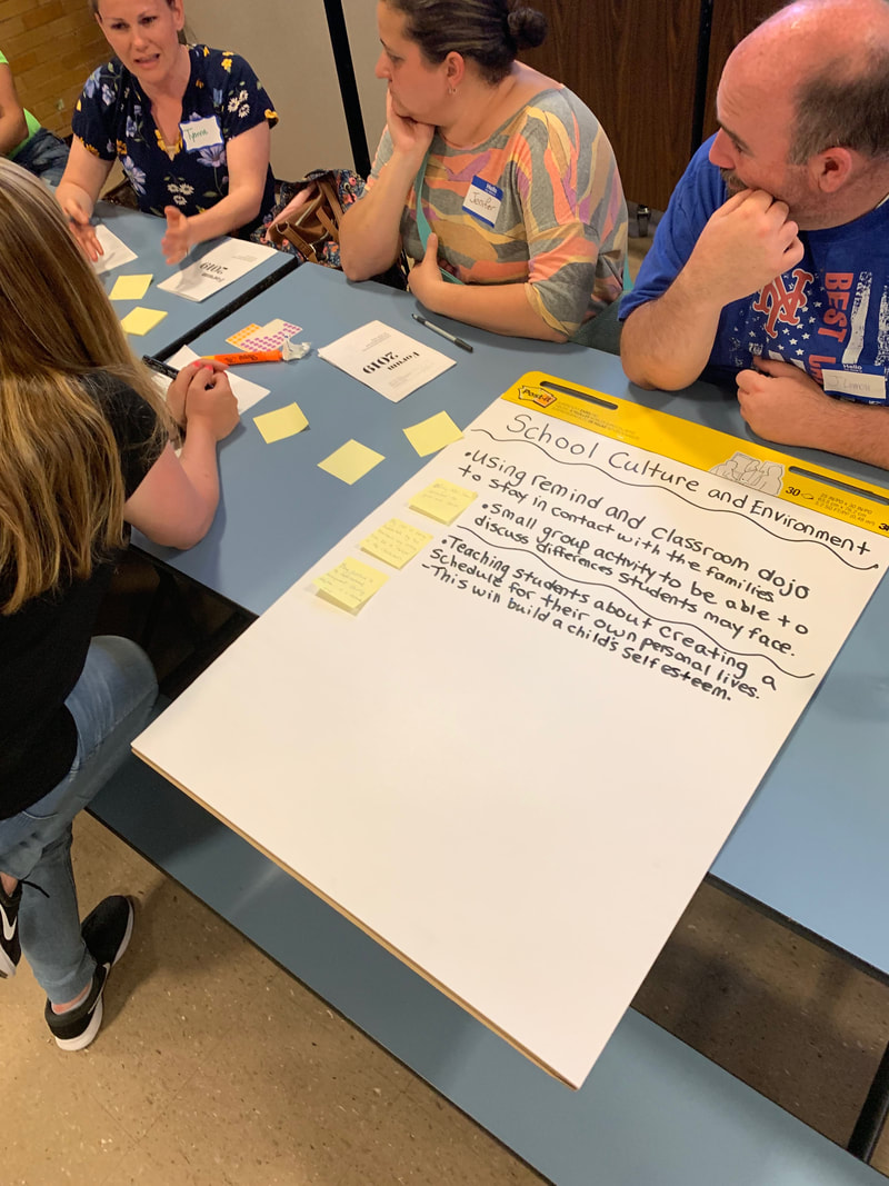 Teachers collaborating on a school culture and environment checklist