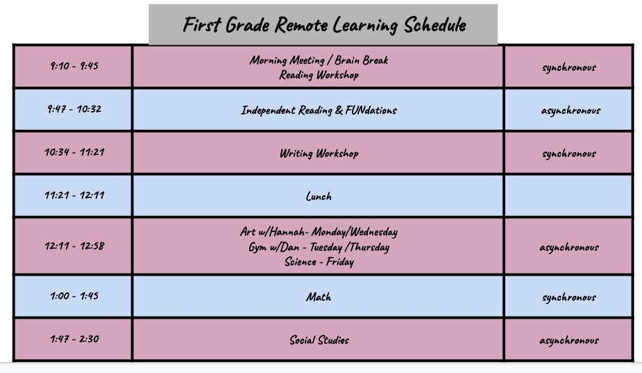 A daily schedule with subjects and time periods