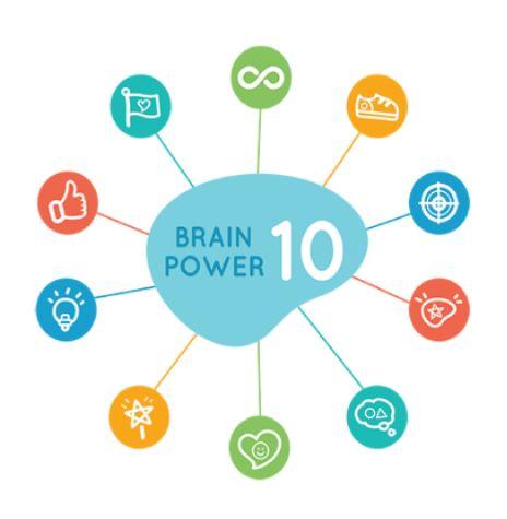 brain power poster
