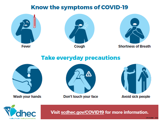 Know the symptoms of Covid