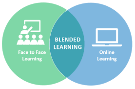 Venn Diagram with Face to Face Blended and online learning