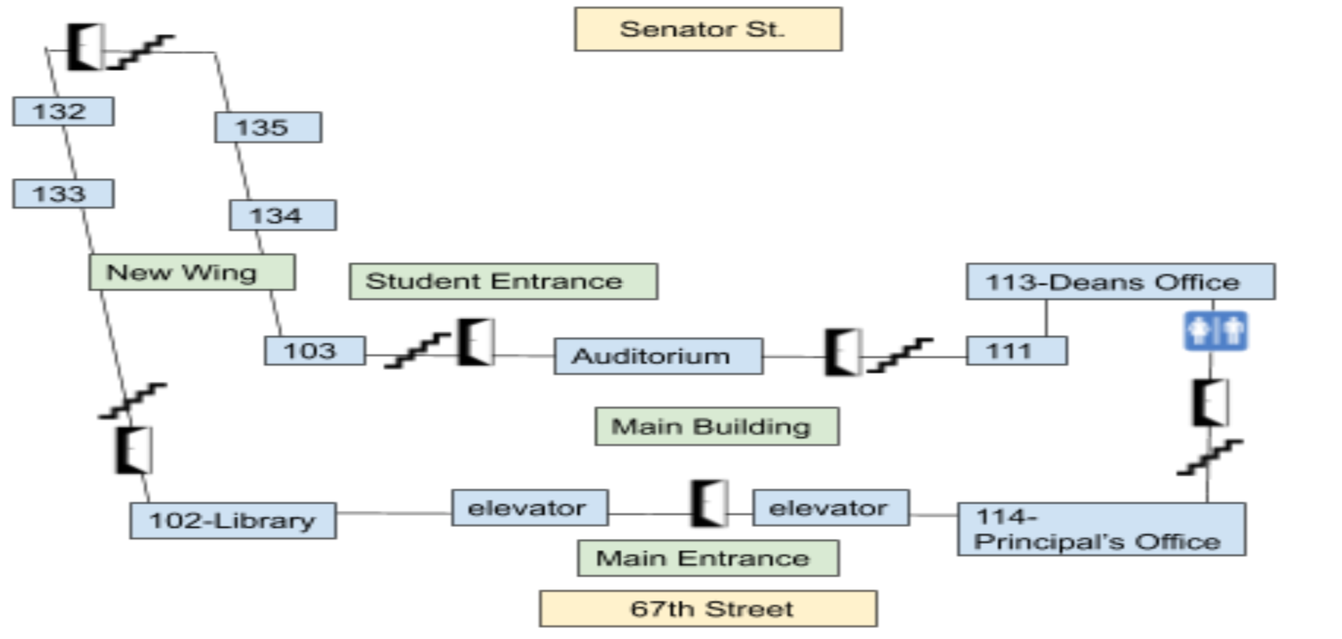 Layout of first floor