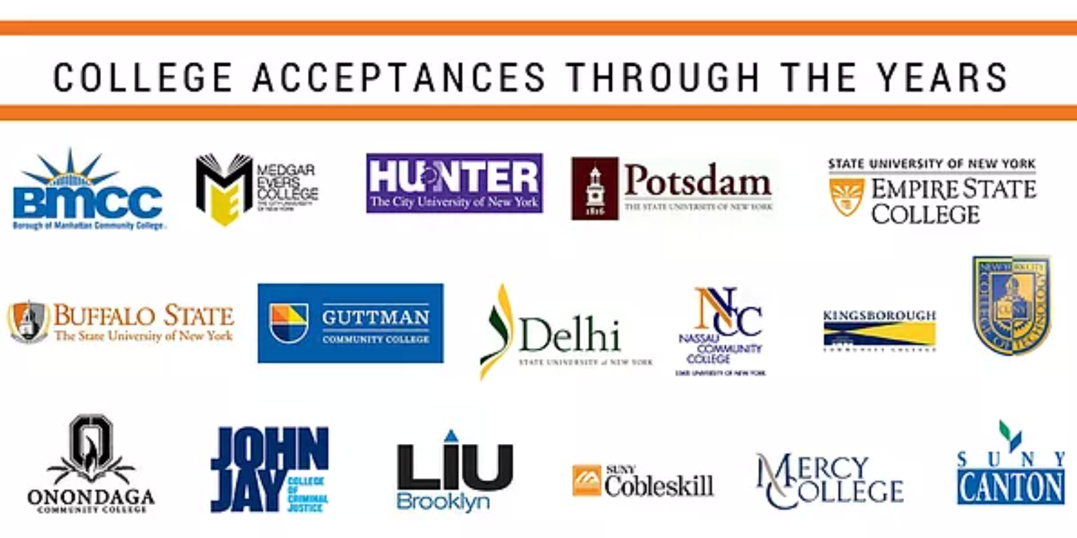 Collage of college acceptances through the years