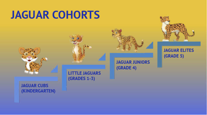 Jaguar Cohorts, Jaguar Cubs, Little Jaguars, Jaguar Juniors, Jaguar Elites