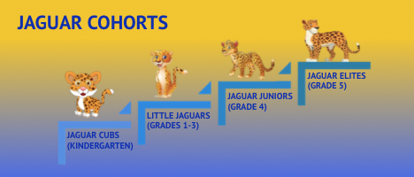 jaguar cohorts