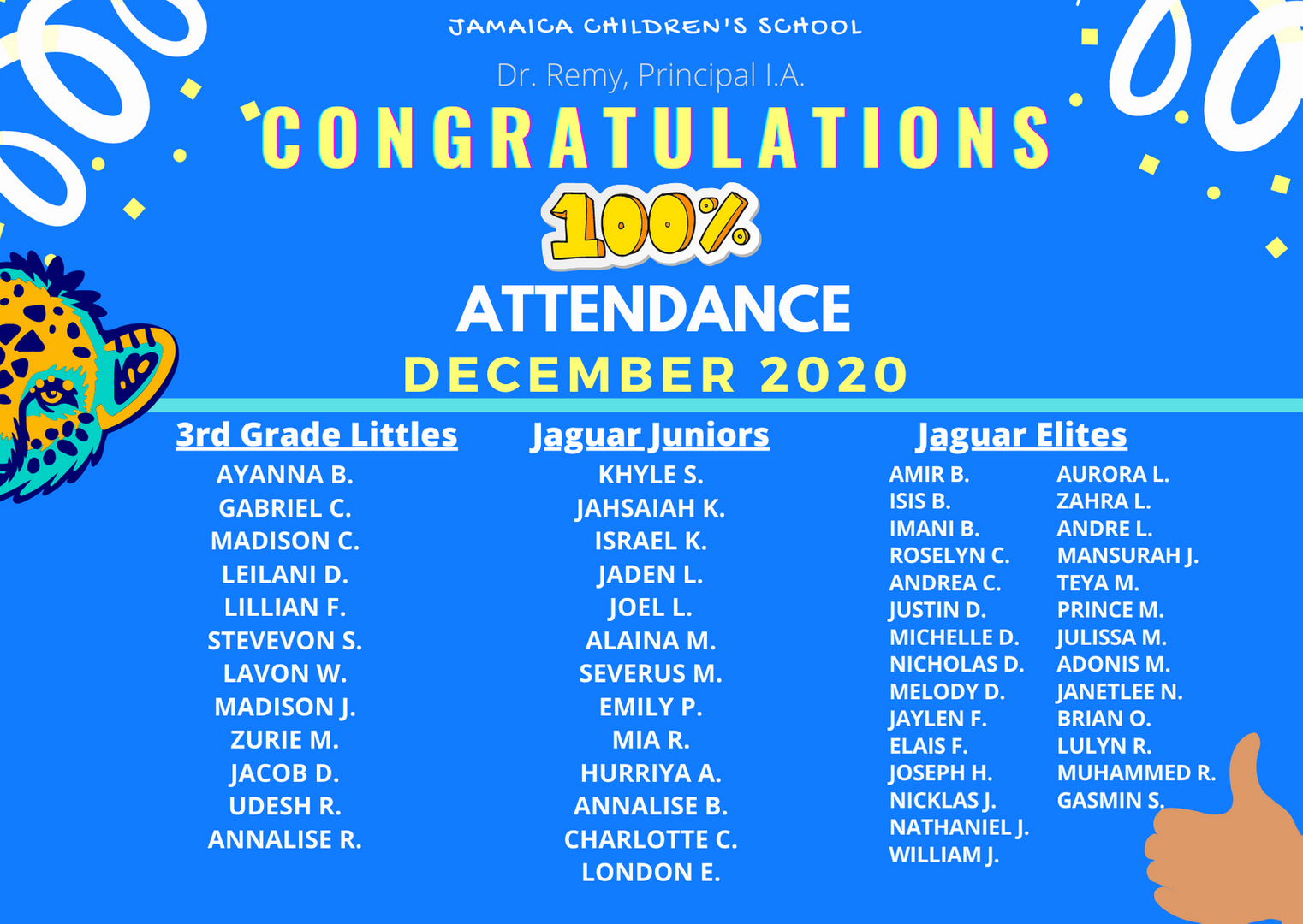 Perfect Attendance Students