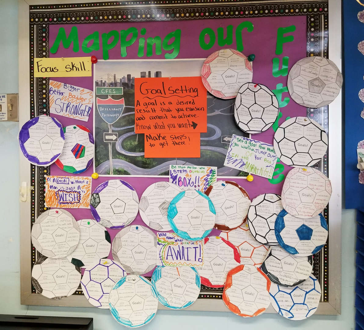 "A ""Mapping Our Future"" bulletin board with work from students"