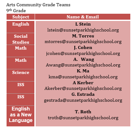 Subject- Name and email of Teacher: English- L.Stein - Lstein@sunsetparkhighschool.org; Social Studies - M. Torres - Mtorres@sunsetparkhighschool.org; Math - J. Cohen - jcohen@sunsetparkhighschool.org; Math- A. Wang - awang@sunsetparkhighschool.org; Science - K. Ma - kma@sunsetparkhighschool.org; ISS - A. Kerber - akerber@sunsetparkhighschool.org; ISS - G. Estrada - gestrada@sunsetparkhighschool.org; English as a New Language - T. Roth - troth@sunsetparkhighschool.org