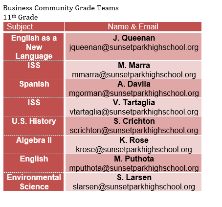 11th Grade Business - Subject, name and email - English as a New Language - J. Queenan- jqueenan@sunsetparkhighschool.org; ISS - M. Marra - mmarra@sunsetparkhighschool.org; Spanish - A. Davila - adavila@sunsetparkhighschool.org; ISS - V. Tartaglia - vtartaglia@sunsetparkhighschool.org; US History - S. Crichton - scrichton@sunsetparkhighschool.org; Algebra II - K. Rose - krose@sunsetparkhighschool.org; English - M. Puthota - mputhota@sunsetparkhighschool.org; Environmental Science - S. Larsen - slarsen@sunsetparkhighschool.org