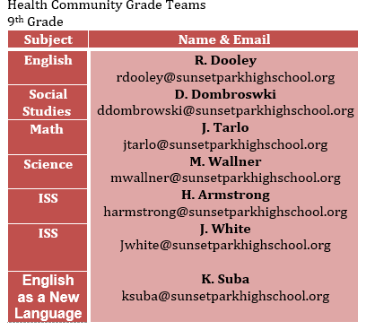 9th Grade Health Team- Subject, Name and Email - English - R. Dooley - rdooley@sunsetparkhighschool.org; Social Studies - D. Dombrowski - ddombrowski@sunsetparkhighschool.org; Math - J. Tarlo - jtarlo@sunsetparkhighschool.org; Science - M. Wallner - mwallner@sunsetparkhighschool.org; ISS - H. Armstrong -harmstrong@sunsetparkhighschool.org; ISS - J. White - jwhite@sunsetparkhighschool.org; English as a New Language - K. Suba -ksuba@sunsetparkhighschool.org