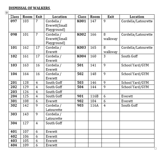 Dismissal Of Walkers