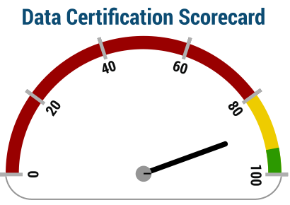 Data Certification Score icon