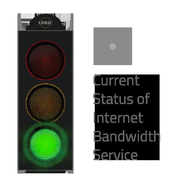 Green Bandwidth Indicator